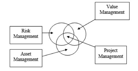 An essay in dynamic theory harrod